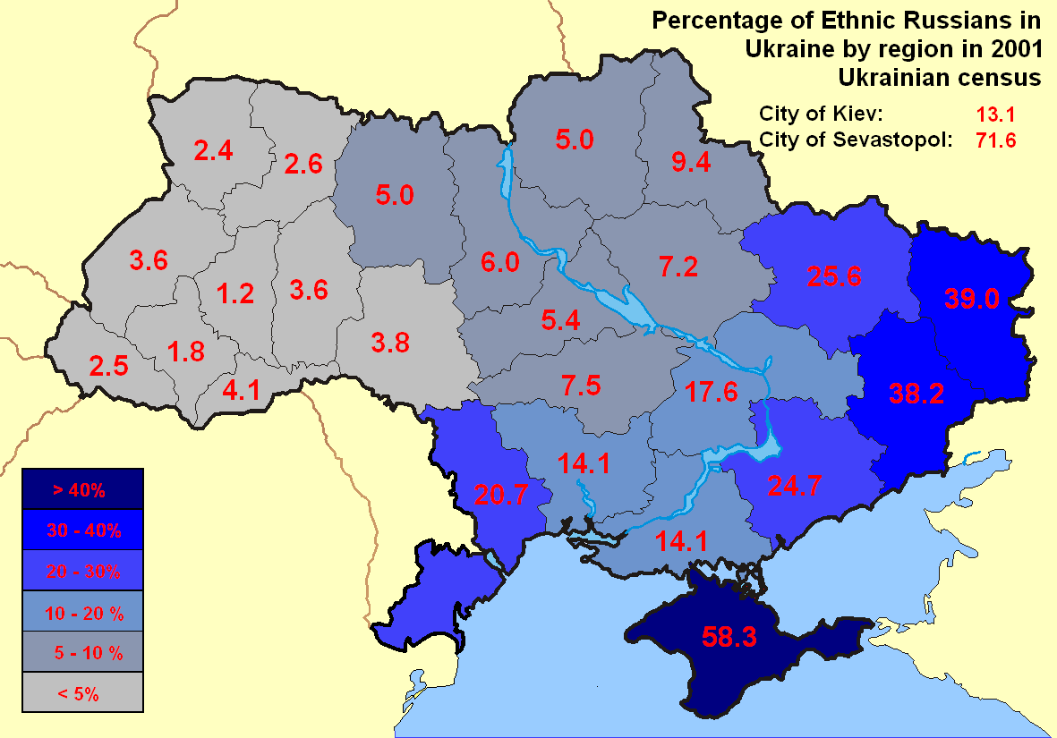 Ethnic composition of the population of Russia. Peoples of Russia