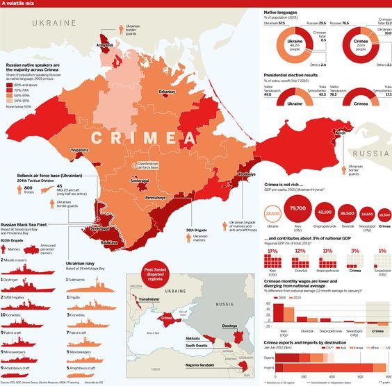 Ukraine Maps Eurasian Geopolitics - Crimea map geopolitics south russia