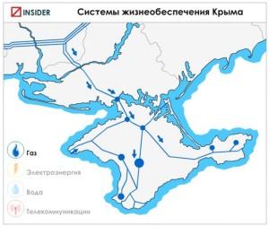 Crimea-gas-638x538