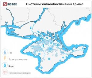 Crimea-Water-638x543