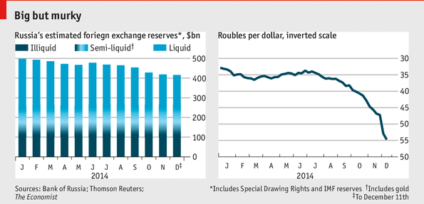 foreigncurrencyreserves