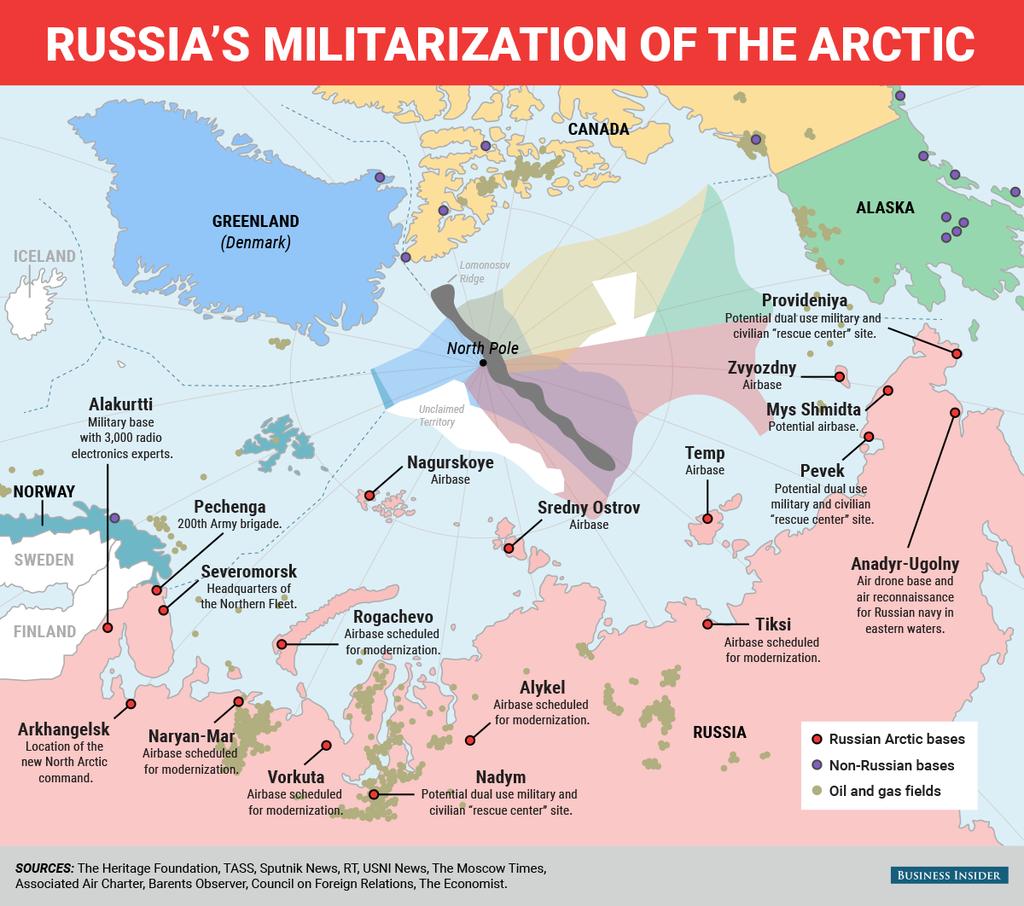 Arctic Maps Eurasian Geopolitics - Arctic map