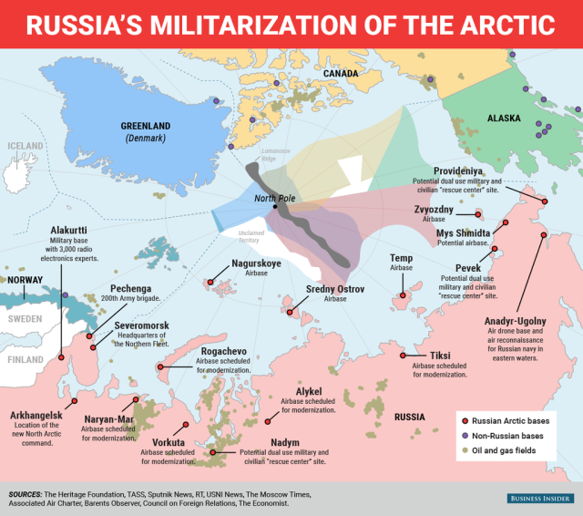 arctic mil BI