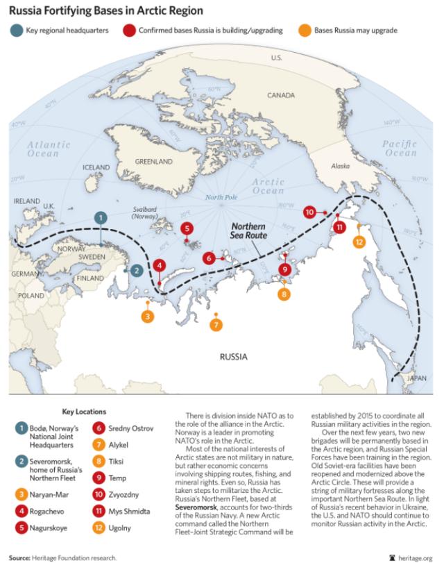 Arctic military 1