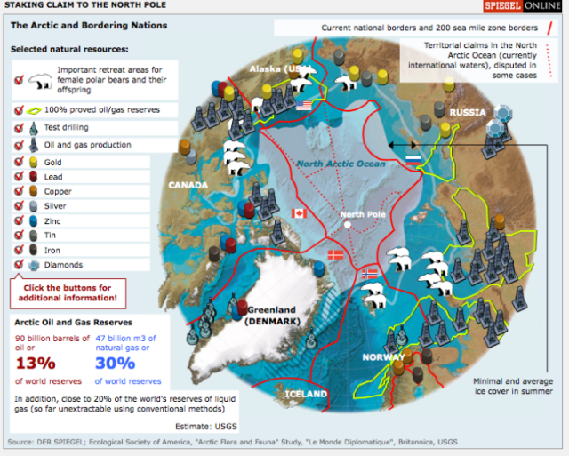 Arctic resources 1