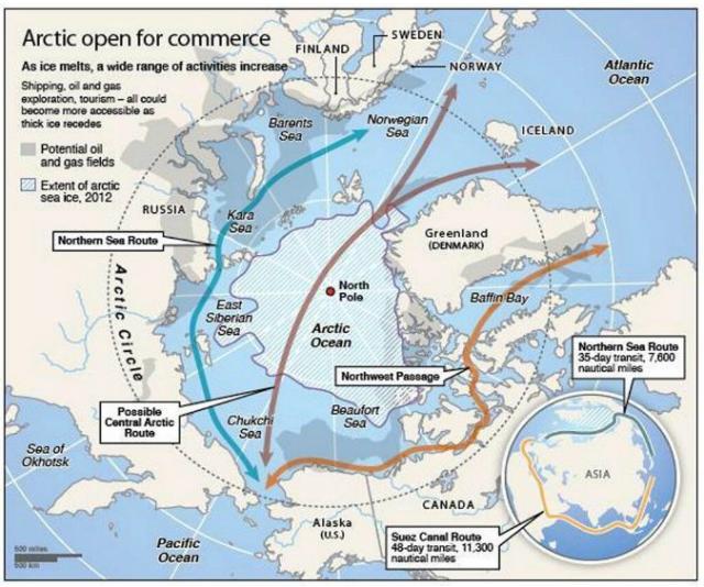 Arctic routes 2