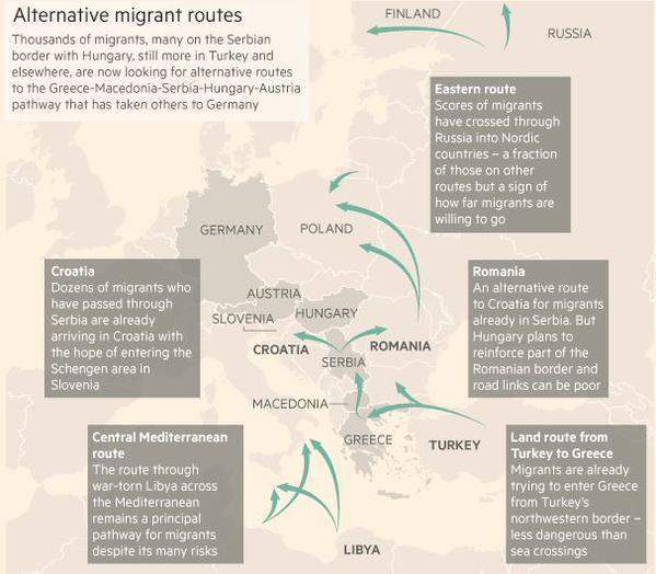 MigrantsNewRouteCroatia