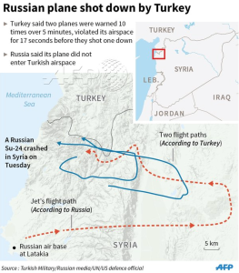 Russian v. Turkish claims re Su-24 flight path