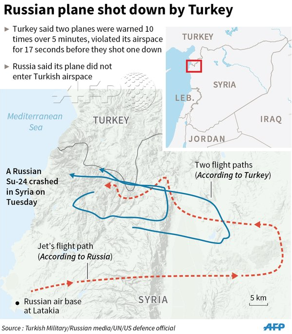 Russian v. Turkish claims re Su-24 flight path