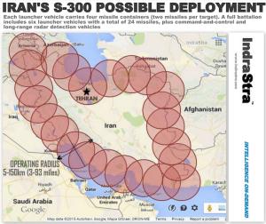 S-300 in Iran