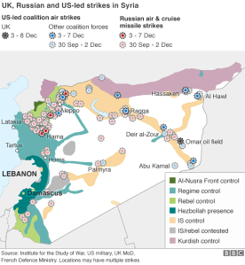 US-Russian airstrikes and Syrian battle space