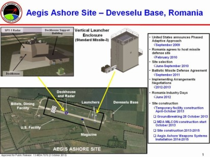 BMD Aegis-ashore-site-site-chart
