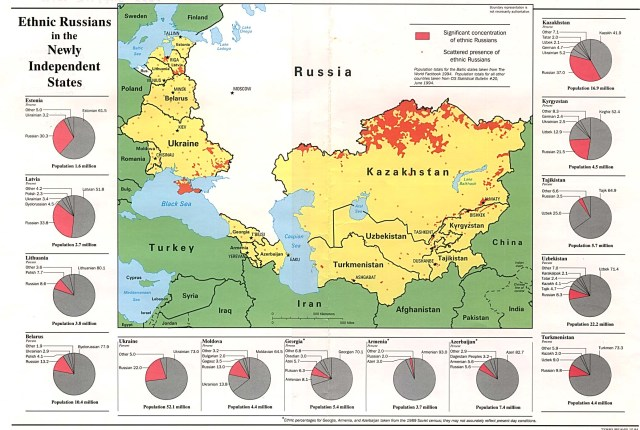 Russians_ethnic_94 1994