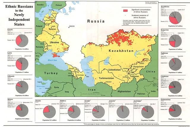 Russians_ethnic_94 1994