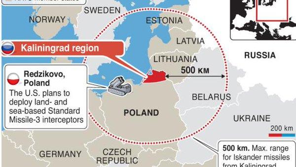 Suwalki Gap Eurasian Geopolitics